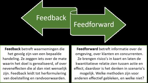 feedback-en-feedforward